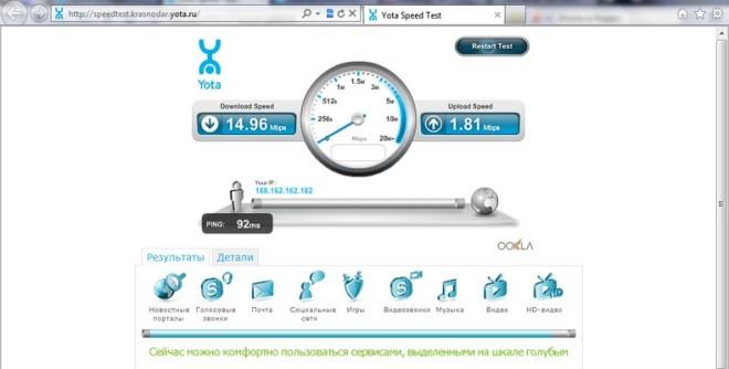 Yota Speedtest6